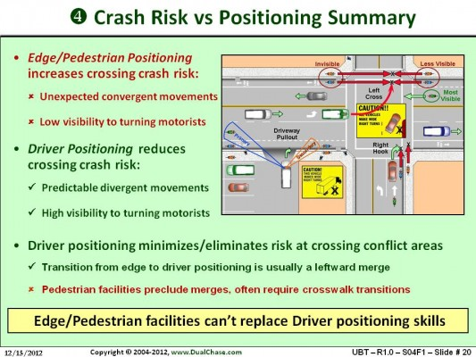 Crash Risk vs Positioning Summary