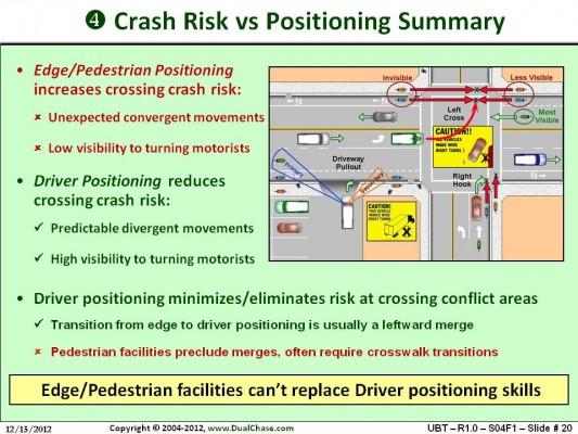 Crash Risk vs Positioning Summary
