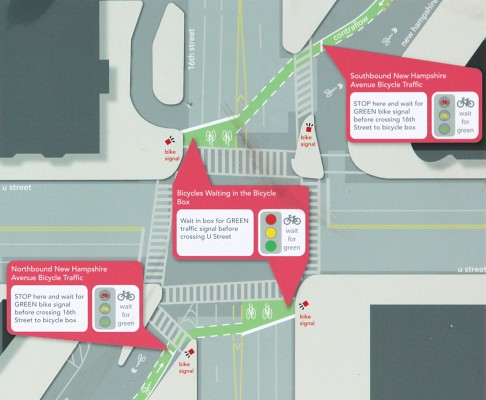 Diagram of the six-way intersection showing intended use of the bike