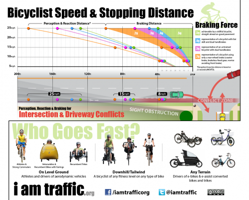 speed infographic-01