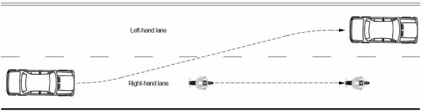 On a laned road, however, a slower motorcyclist is entitled to full use of a lane and other drivers are required to change lanes to pass.