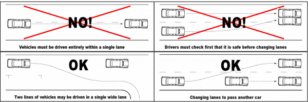 Rules for laned roads: One vehicle is not allowed to use two lanes, but two vehicles can use one lane if the lane is wide enough to share side by side. Normally, drivers change lanes to pass.